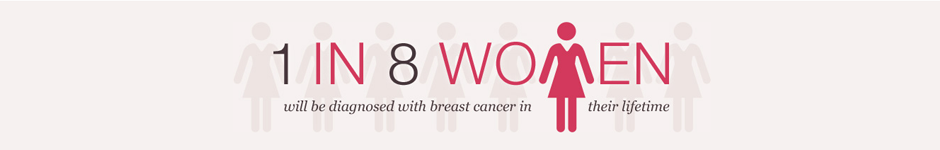 Image result for breast cancer awareness month 2018